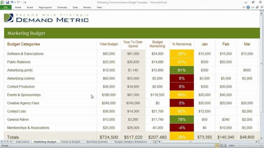 Marketing Expense Budget Template