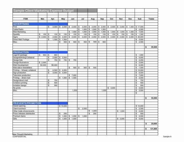 Marketing Plan Budget Sample1