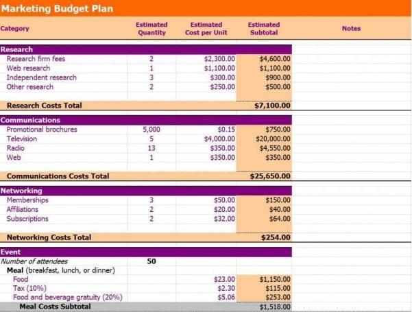 Marketing Plan Worksheet Template