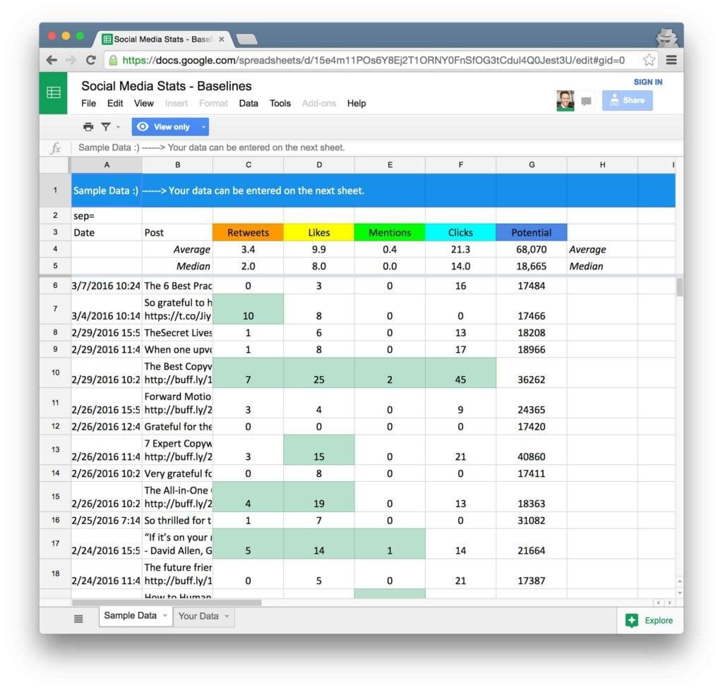 Marketing Spreadsheet Excel