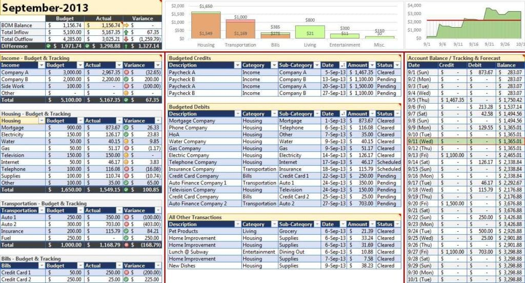 Microsoft Excel Examples Spreadsheets