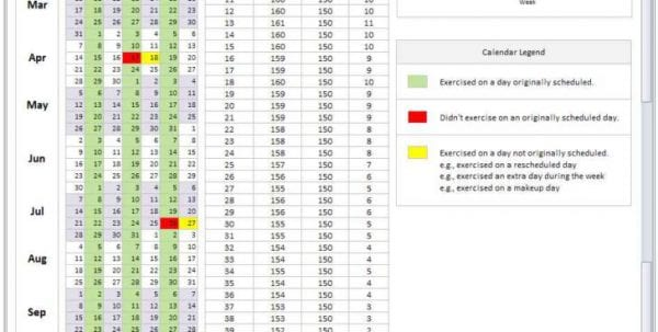 Microsoft Spreadsheet Formulas