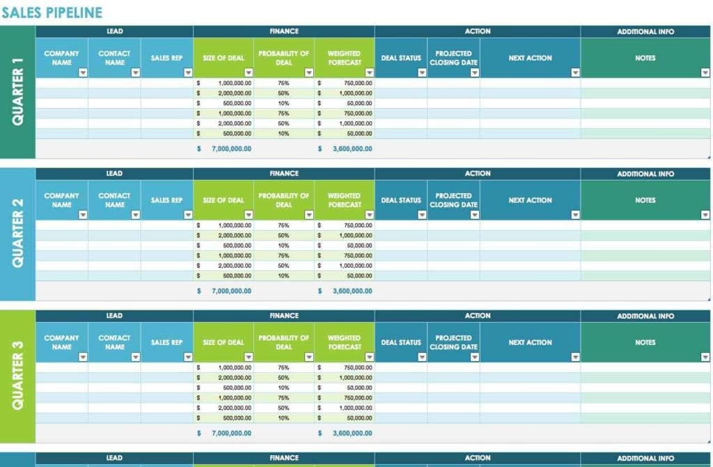 Month Sales Forecast Spreadsheet Template