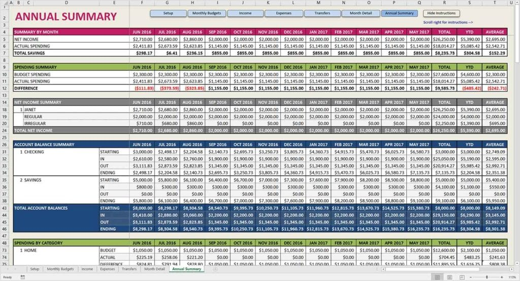 Monthly And Yearly Budget Spreadsheet Excel Template Budget ...