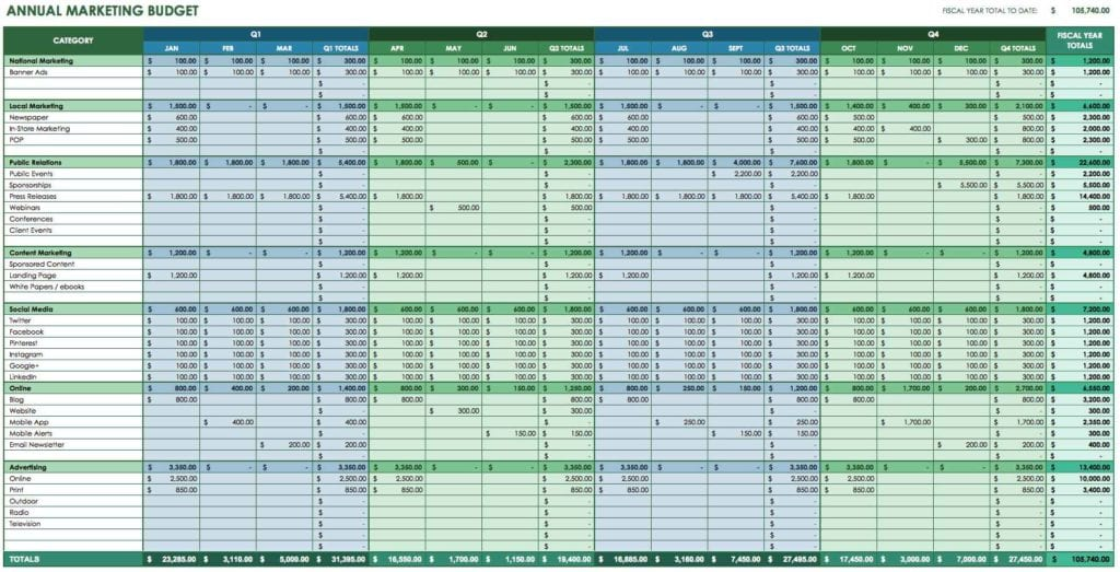 Monthly And Yearly Budget Spreadsheet Excel Template 3