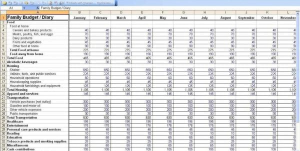 Monthly Bills Spreadsheet Template