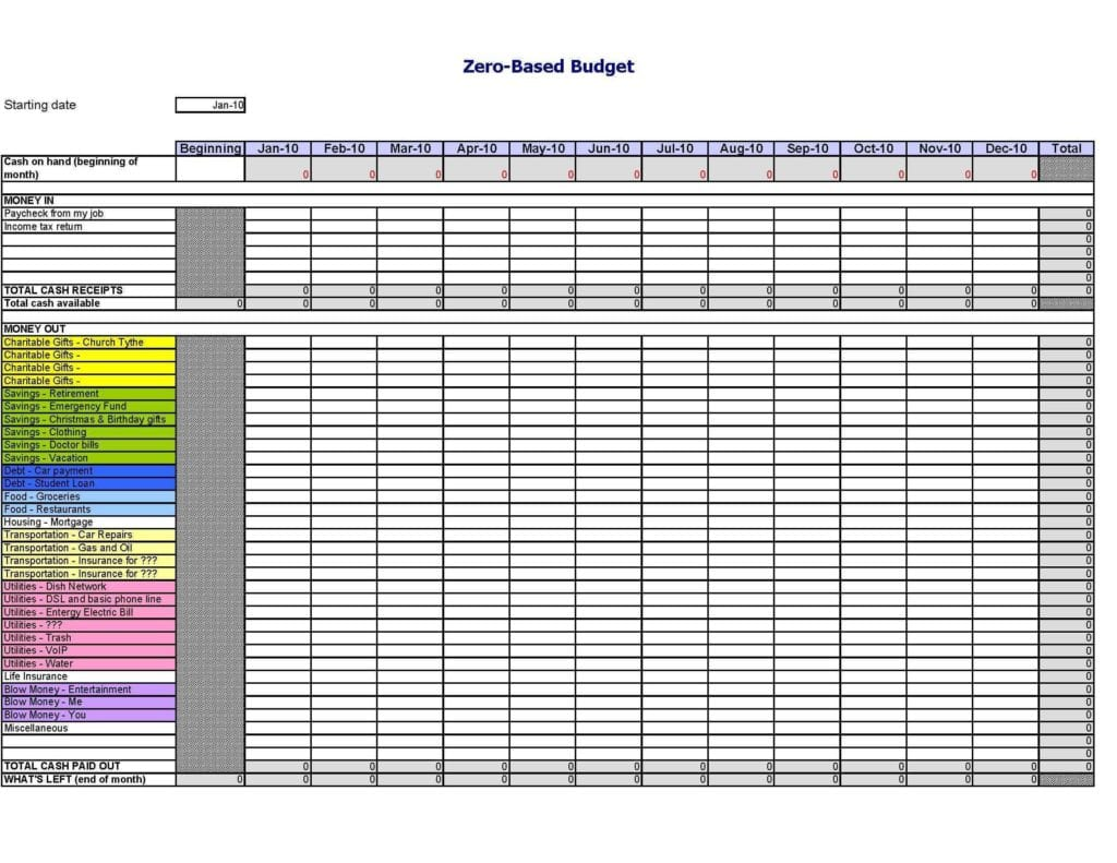 Monthly Budget Spreadsheet Template 1