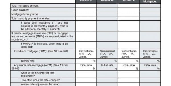 Mortgage Planning Spreadsheet