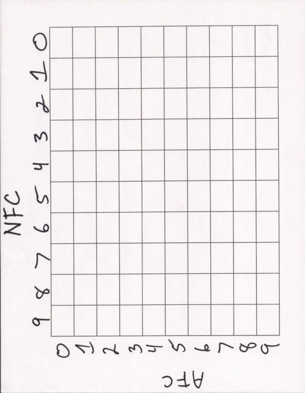 Nfl Super Bowl Schedule