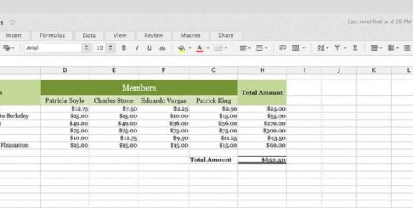 Online Budget Spreadsheet Online Spreadsheet Spreadsheet Templates for Business