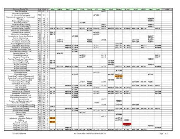 Payroll Sheet Template Sample1