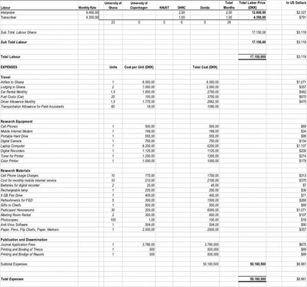 Personal Budget Planner Uk