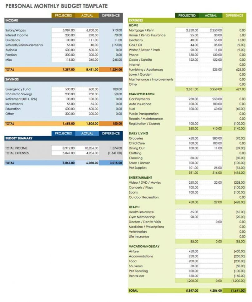 how to make a personal budget excel spreadsheet