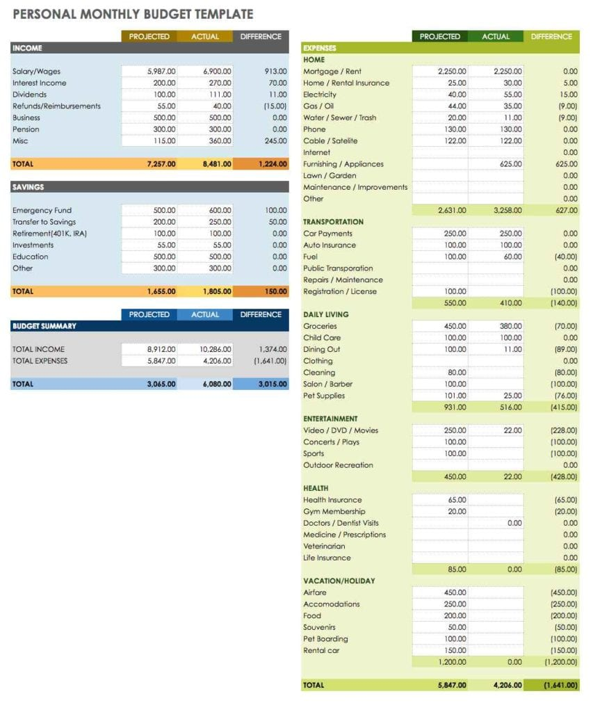 Personal Budget Spreadsheet Excel 2