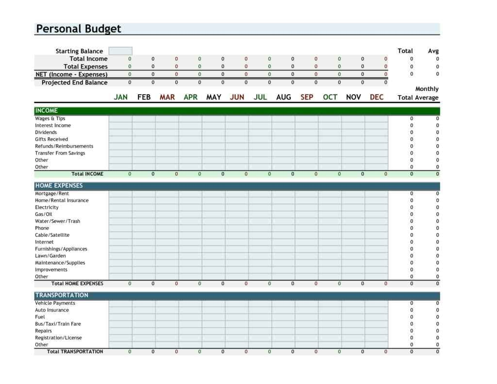 Personal Budget Worksheet Answers