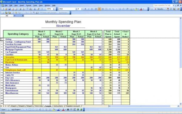 Personal Budget Worksheet Excel