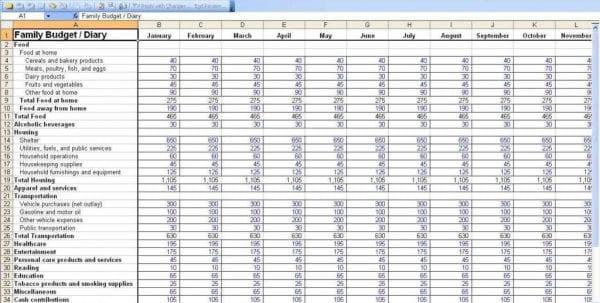 Personal Finance Budget Sheet