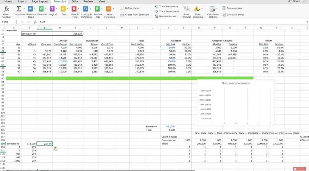 Personal Financial Planning Spreadsheet Templates