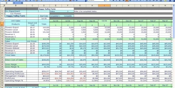 Personal Financial Spreadsheet Templates Personal Finance Spreadsheet Template Spreadsheet Templates for Business, Finance Spreadsheet