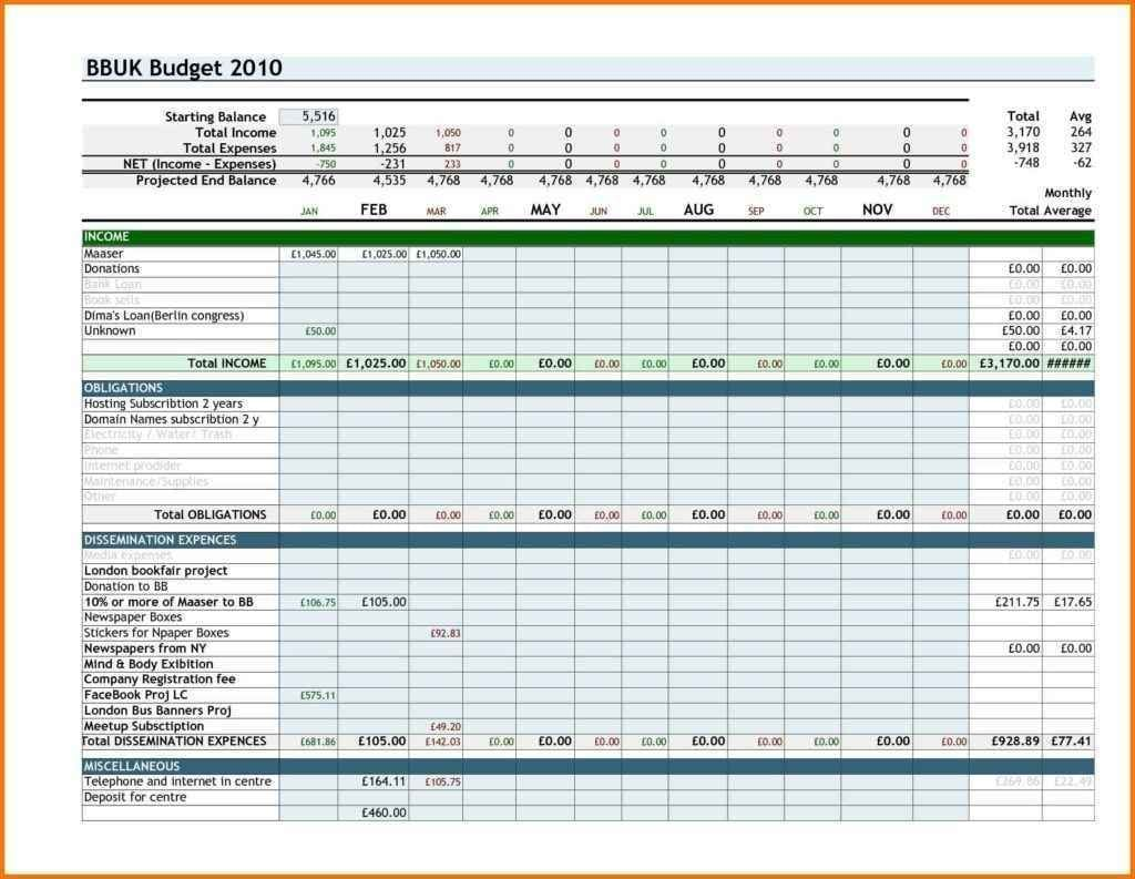 Personal Home Budget Spreadsheet