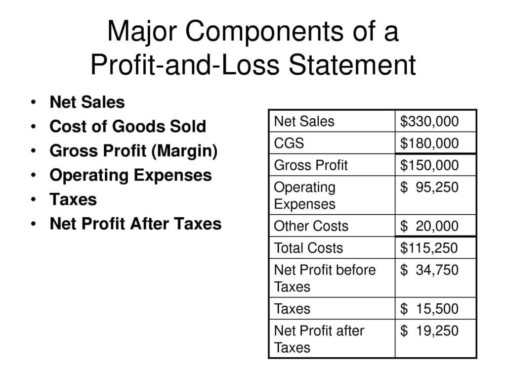 profit and loss template excel free