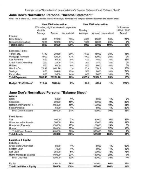 Profit Margin Excel Spreadsheet Template