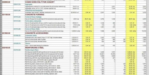 Google Spreadsheet Project Plan Template Project Budget Spreadsheet Template Project Management Spreadsheet Template Google Docs Excel Spreadsheet Template For Project Management Project Management Spreadsheet Excel Template Free Xls Project Management Template Project Management Spreadsheet Template Free
