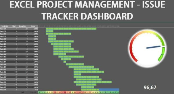 Project Management Dashboard Excel Template Free