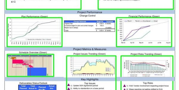 Project Management Dashboard Excel Template Free Download Project Management Spreadsheet Template Project Management Spreadsheet, Management Spreadsheet, Spreadsheet Templates for Business