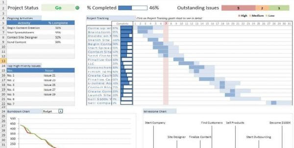 Project Management Template Excel Free