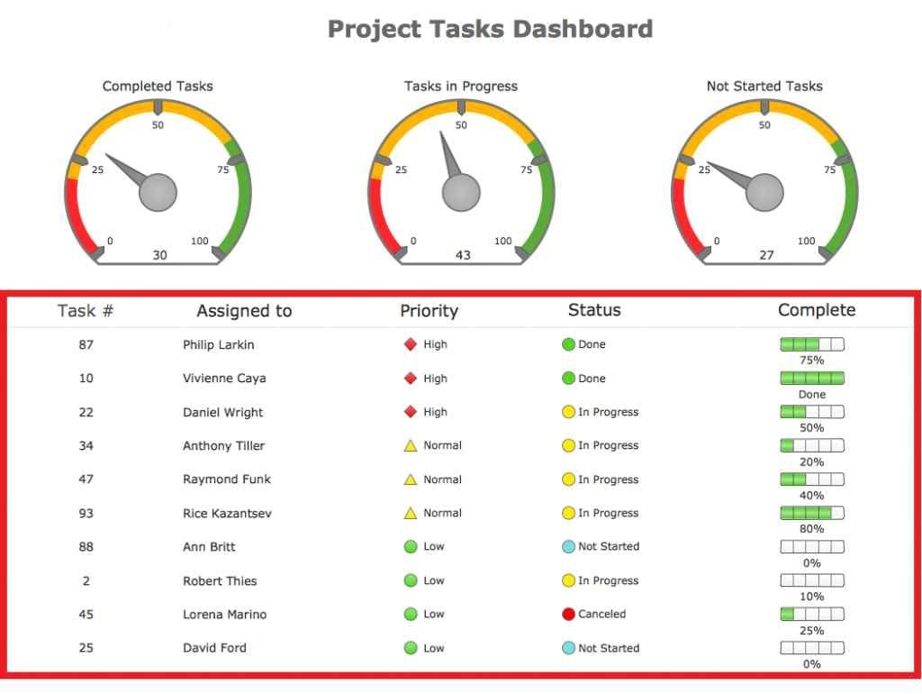 Project Management Tools Templates