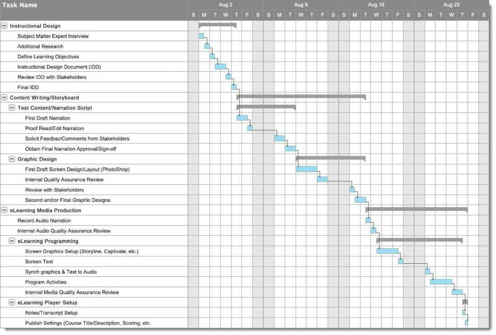 project management worksheet template1 — excelxo.com