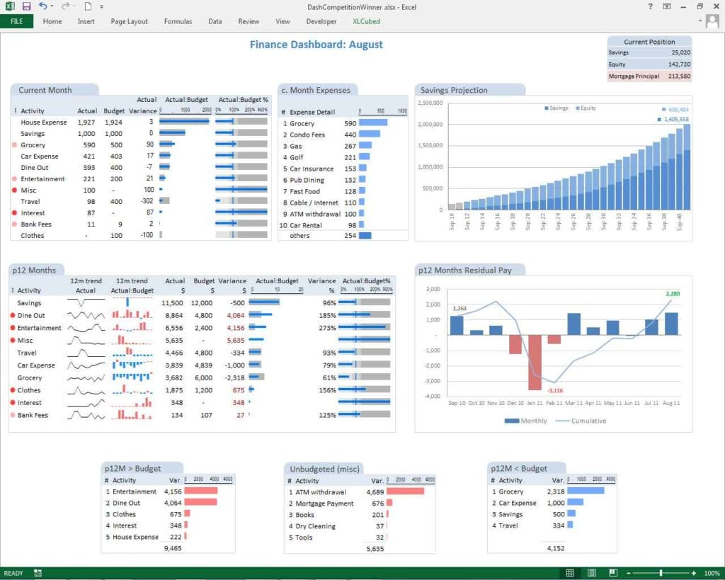 Project Portfolio Management Excel Template
