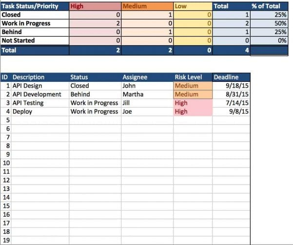 Project Worksheet Template Excel