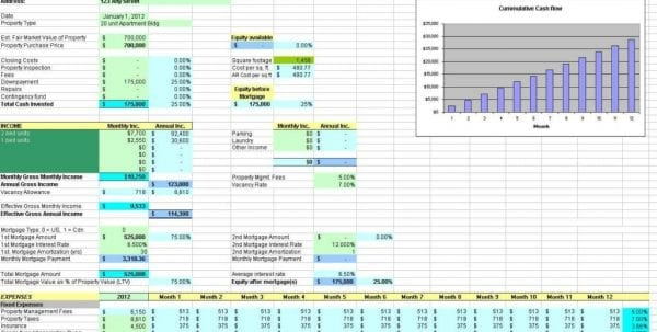 Roi Spreadsheet Template Real Estate Real Estate Spreadsheet Template Real Estate Investing Spreadsheet Real Estate Investment Evaluation Spreadsheet Commercial Real Estate Financial Analysis Spreadsheet Real Estate Investment Analysis Excel Spreadsheet Real Estate Tracking Spreadsheet