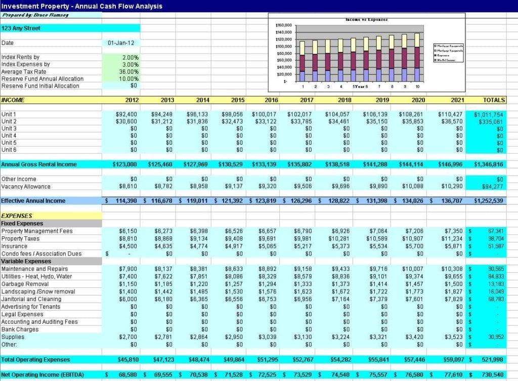 Real Estate Tracker Spreadsheet Real Estate Spreadsheet Templates Real Estate Spreadsheet Spreadsheet Templates for Busines Real Estate Spreadsheet Spreadsheet Templates for Busines Real Estate Tracker Spreadsheet