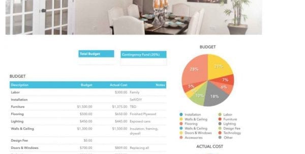 Renovation Budget Planner Template Home Renovation Cost Spreadsheet Template House Renovation Spreadsheet Template Uk Construction Spreadsheet Excel Templates Free Renovation Budget Spreadsheet Template Bathroom Renovation Spreadsheet Template Renovation Budget Spreadsheet Template Free