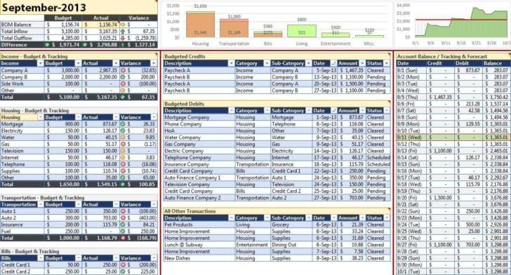 Renovation Budget Spreadsheet Template Renovation Spreadsheet Template Spreadsheet Templates for Business Renovation Spreadshee Spreadsheet Templates for Business Renovation Spreadshee Construction Cost Breakdown Excel Spreadsheet