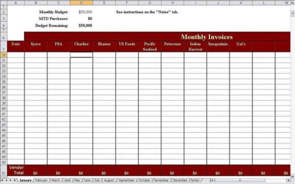 Restaurant Inventory Management Pdf