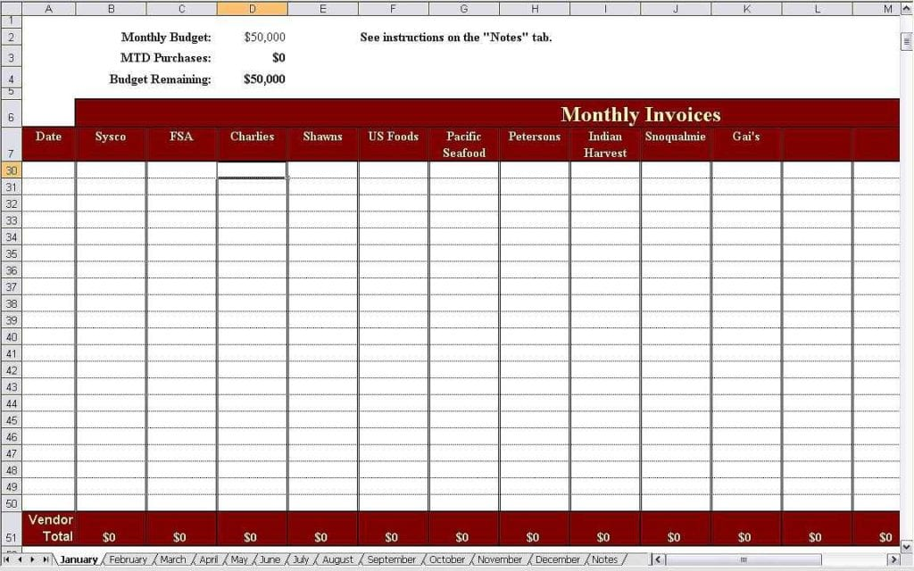 Restaurant Inventory Management Pdf