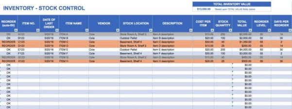 Restaurant Kitchen Inventory Spreadsheet
