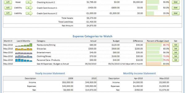 Retirement Budget Worksheet Excel
