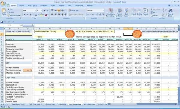 Sales Forecast Spreadsheet Template Forecast Spreadsheet ...