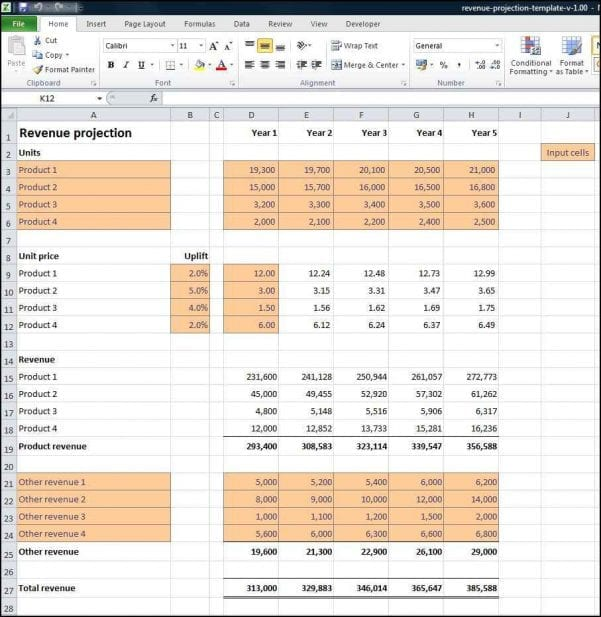 Sales Forecasting Spreadsheet Template