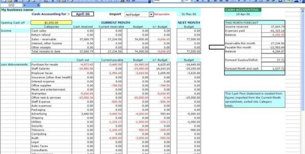 Sales Lead Spreadsheet Template
