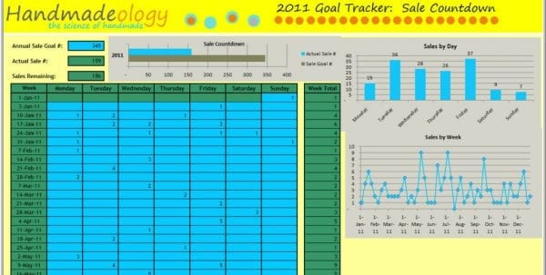 Sales Lead Tracking Spreadsheet Template Sales Tracking Spreadsheet Template Spreadsheet Templates for Business, Tracking Spreadsheet, Sales Spreadsheet