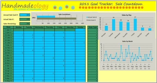 Sales Lead Tracking Spreadsheet Template