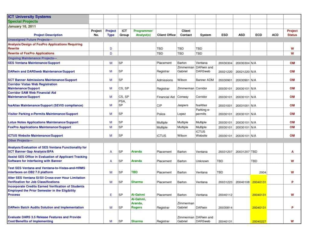 Sales Spreadsheet Template