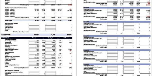 Small Business Accounting Spreadsheet Income And Expenses Spreadsheet Template For Small Business Accounting Spreadsheet Template For Small Business Spreadsheet For Small Business Bookkeeping Spreadsheet For Small Business Accounting Spreadsheet Example For Small Business Sample Budget Spreadsheet For Small Business