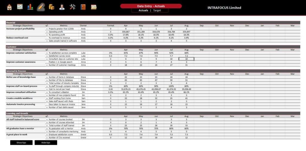 Sample Behavior Data Sheets